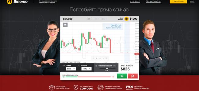 Минимальный взнос в бинарные опционы китайский обменник криптовалют