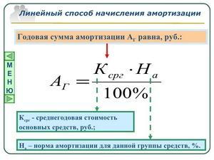 amortizaciya-avtomobilya-2