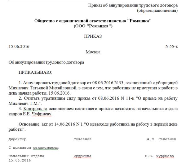 annulirovanie-trudovogo-dogovora-2