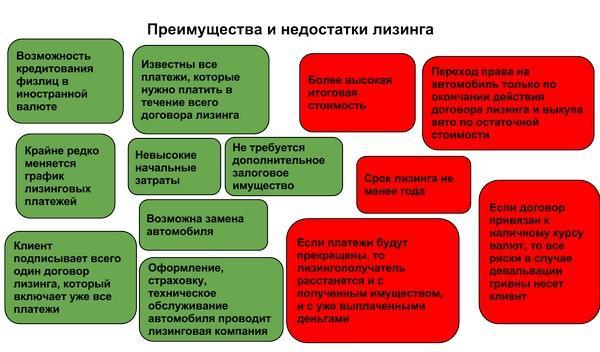 chem-lizing-otlichaetsya-ot-kredita-2