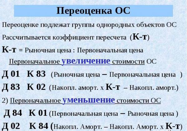 pereocenka-osnovnyx-sredstv-1