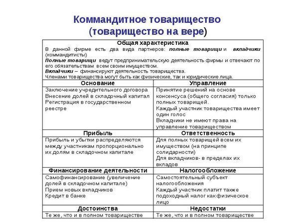 tovarishhestvo-na-vere-chto-eto-1