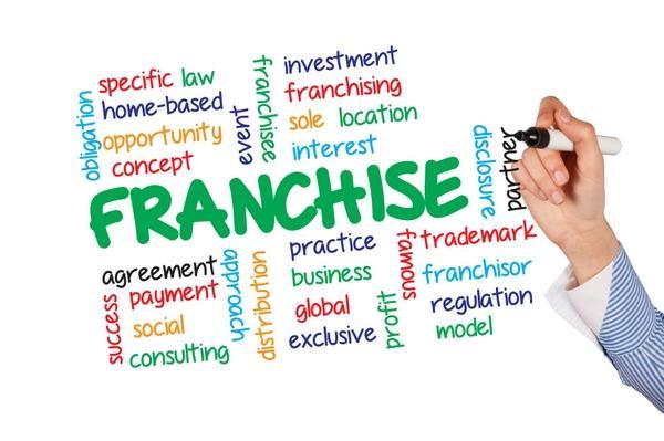 Франшиза продуктового магазина - как открыть свой бизнес?