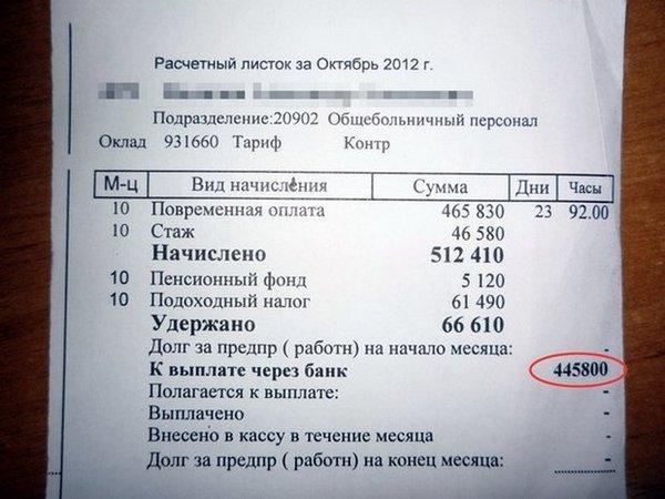 Расчетный лист по заработной плате расшифровка