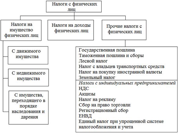 попросил Определение налонговой базы по налогу на доходы физ лиц посмотрел Олвина