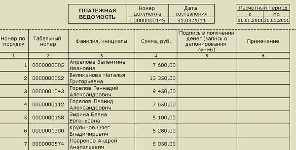Форма ведомости на выдачу заработной платы
