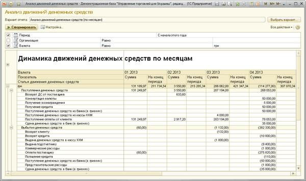 как заполняется отчет о движении денег на счетах государственного учреждения по источникам финансиро