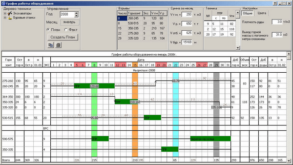 Программы Для Составления Графиков Работ