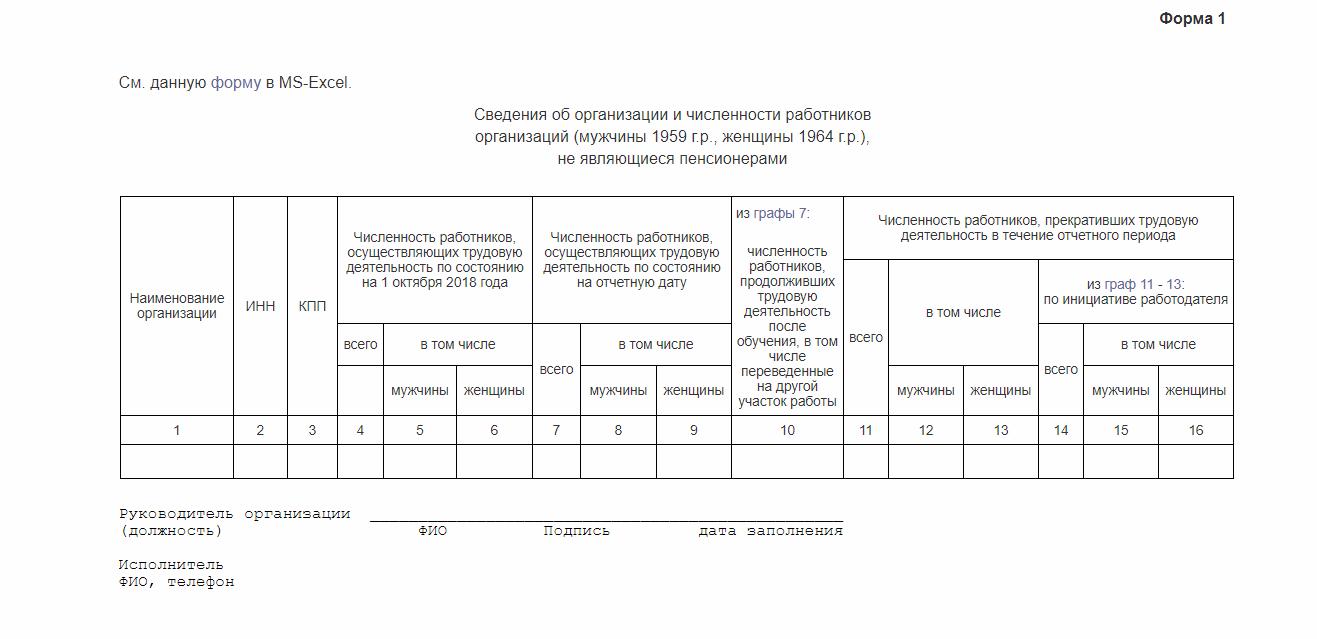 Новый отчет в Роструд (письмо №858-ПР): бланк и образец