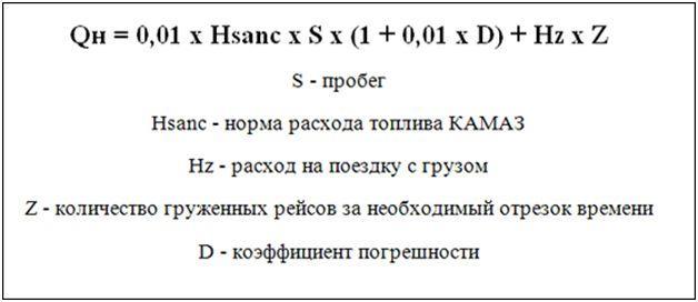 Формула списания гсм по норме