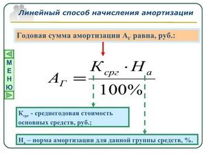 kak-rasschitat-amortizaciyu-3