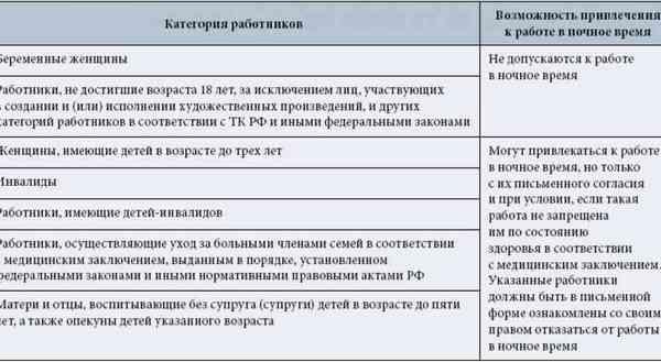 rabota-v-nochnoe-vremya-3