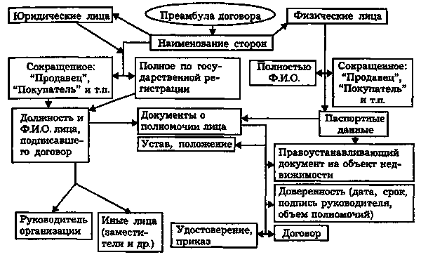 preambula-dogovora-eto-1