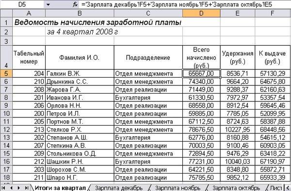 Размер минимальной заработной платы в свердловской области