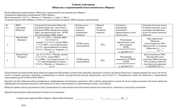 Нужен ли список участников ооо при регистрации особенности бухгалтерии в общепите