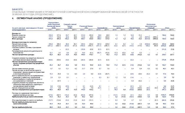 Перечень финансовых инструментов и продуктов