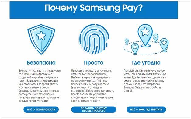 Преимущества Samsung Pay