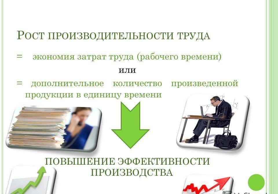 Важность производительности труда для предприятия