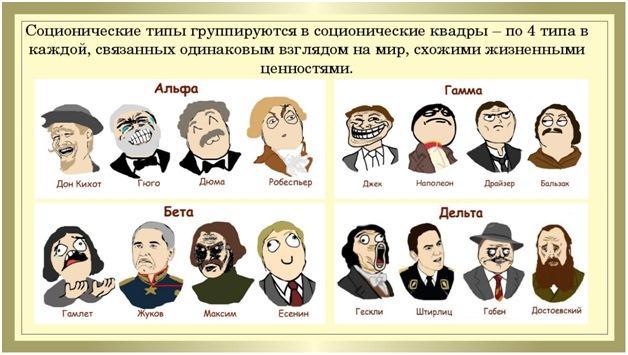 16 психических типов