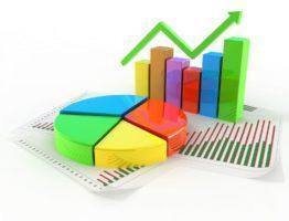 Схема Key Performance Indicators