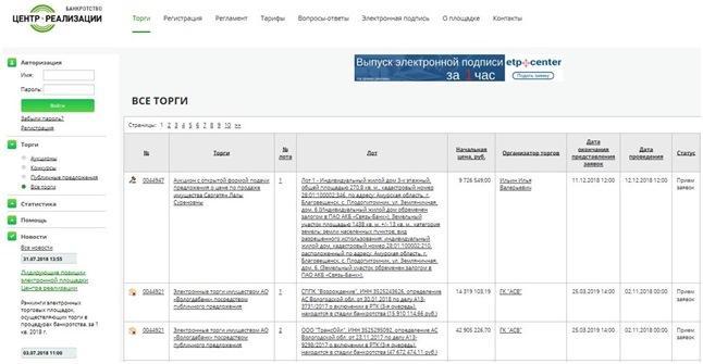 ЭТП «Центр реализации»