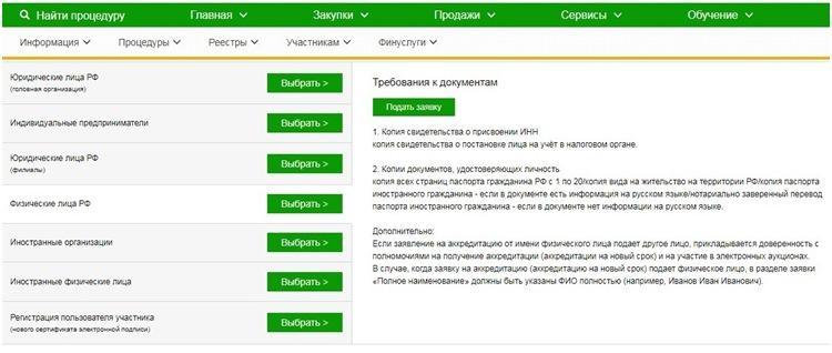 Требования к документам для аккредитации физического лица на ЭТП Сбербанк-АСТ