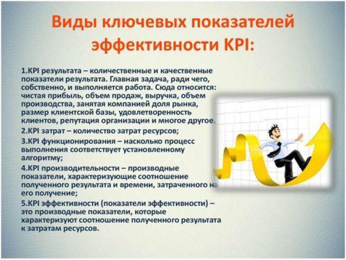 Перечень показателей эффективности KPI