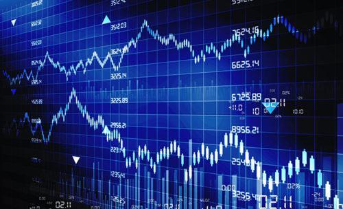 Цена фьючерсов на бирже