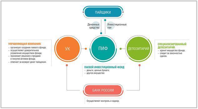 Схема реализации сделки внутри дня