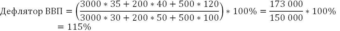 Формула расчёта дефлятора для страны А