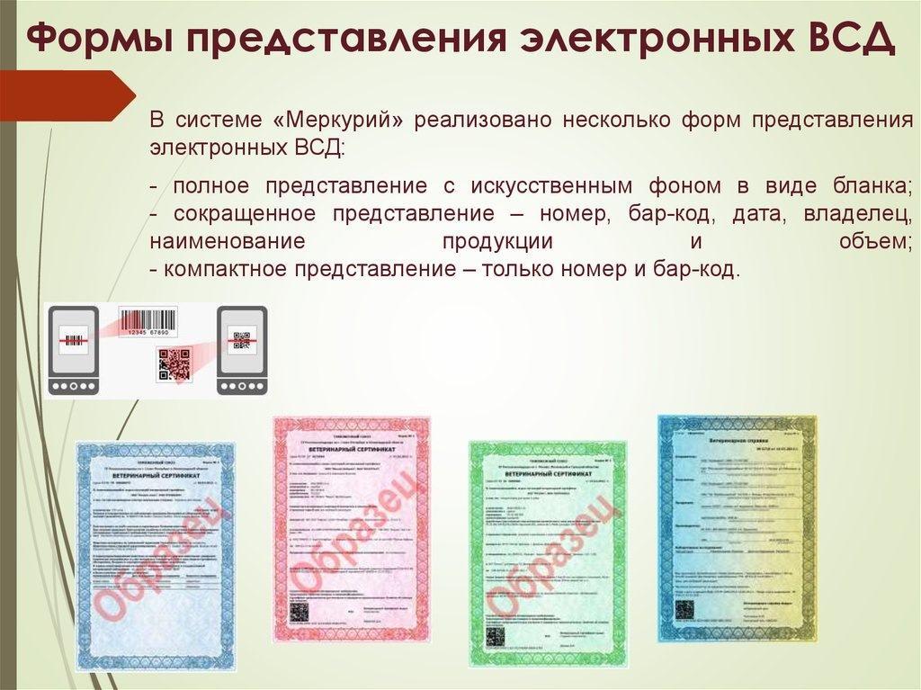 Формы электронных ВСД
