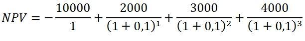 Пример расчета при 10% ставке дисконтирования
