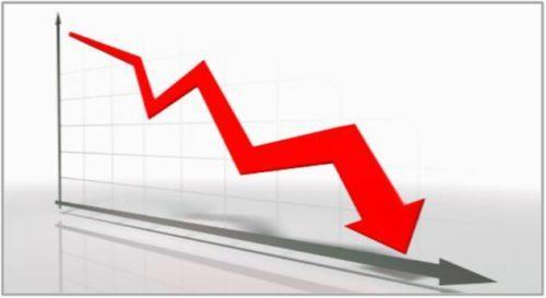 График символизирующий стагнацию