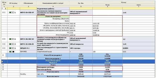 Пример отображения накладных расходов