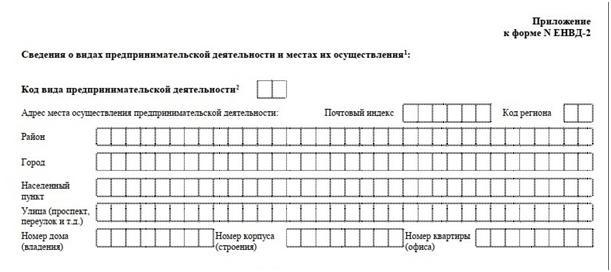 Приложение к форме N ЕНВД - 2