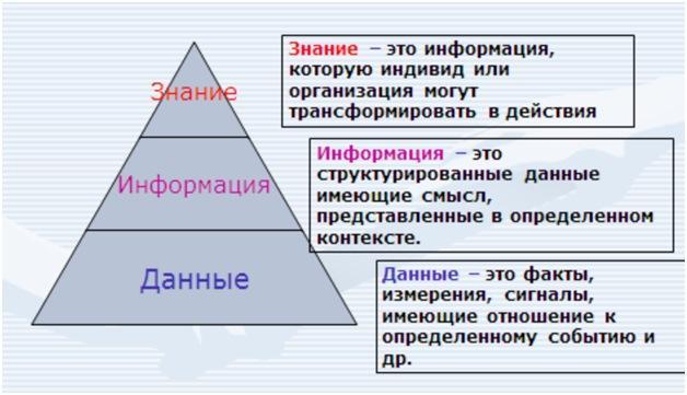 Информационные факторы