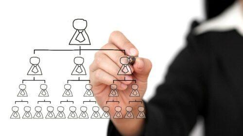 Графическое отображение организационной структуры