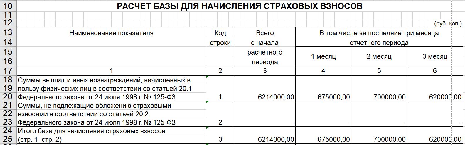 Расчет базы для начисления страховых взносов