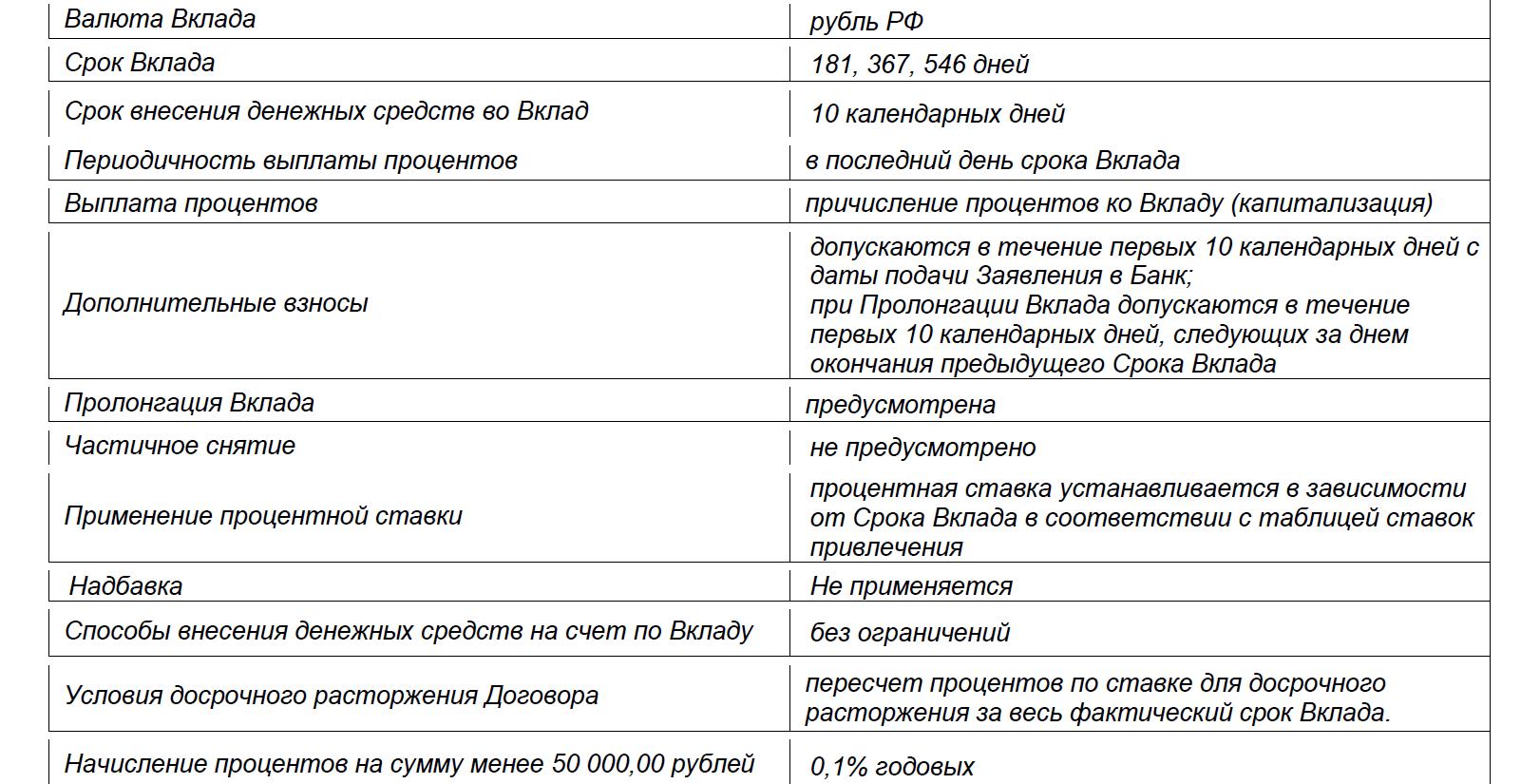 """Вклад """"Капитальный"""""""