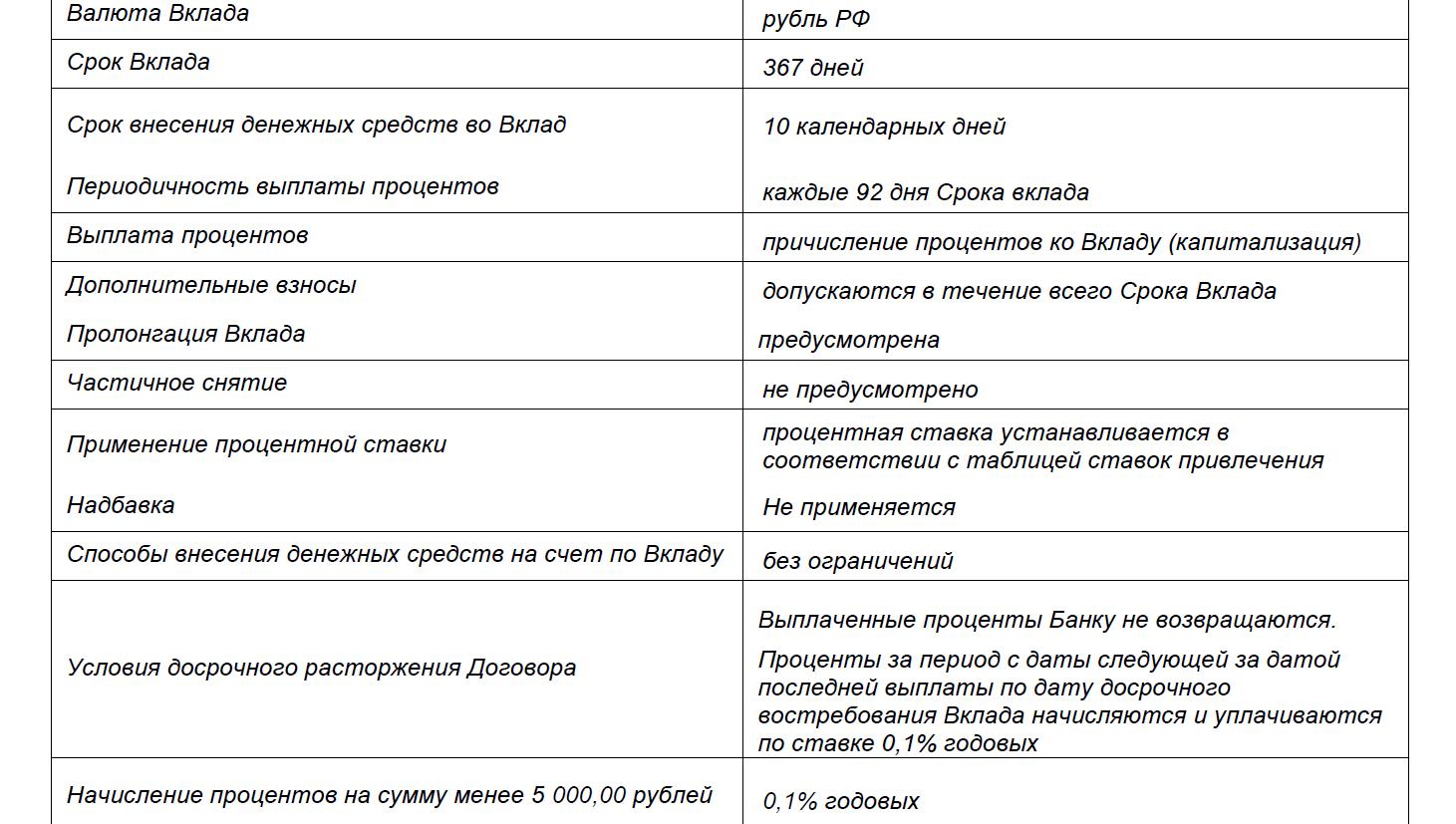 """Вклад """"Накопительный"""""""
