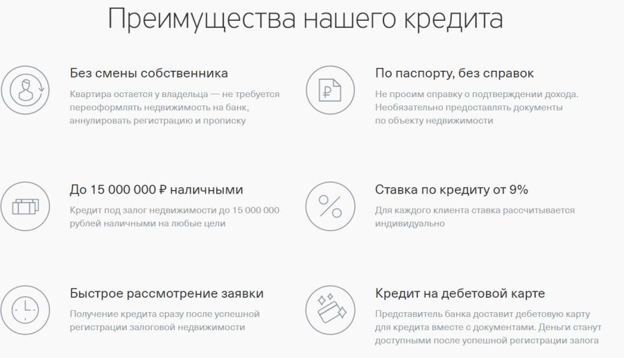 Условия кредита от Тинькофф Банка