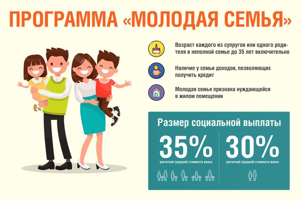 Изображение - Ипотека «молодая семья» в ижевске programma-molodaya-semya