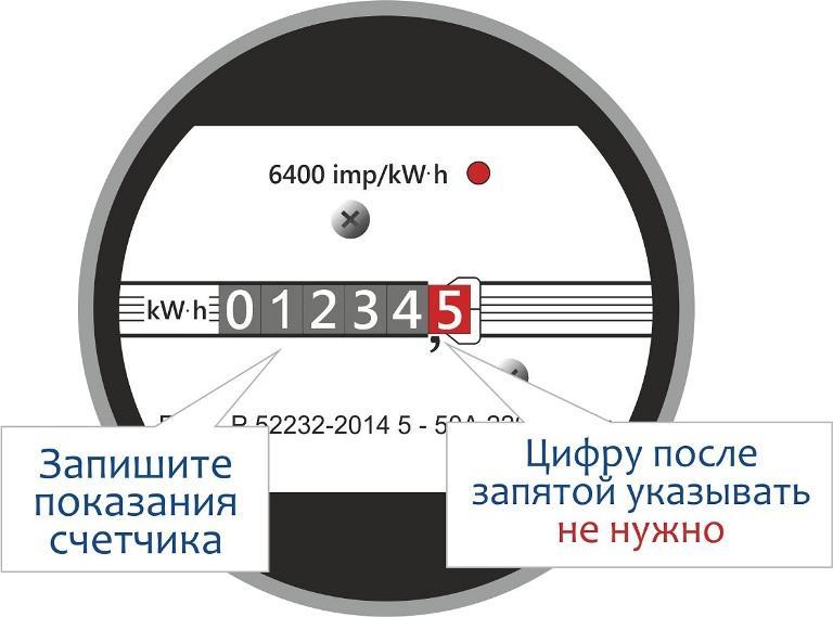 Табло индукционного счетчика электроэнергии