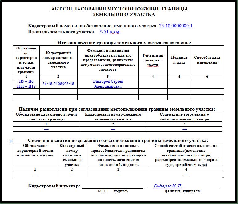 Акт согласования местоположения границ земельного участка