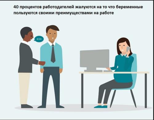 Работодатели жалуются