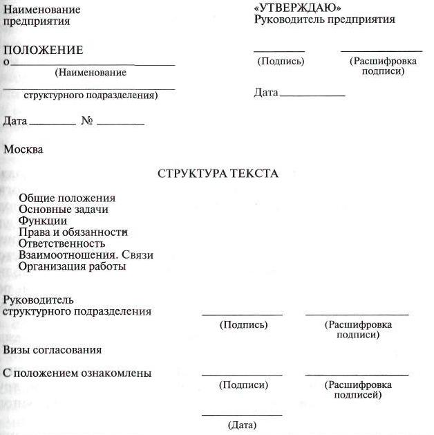 Схема положения о структурном подразделении