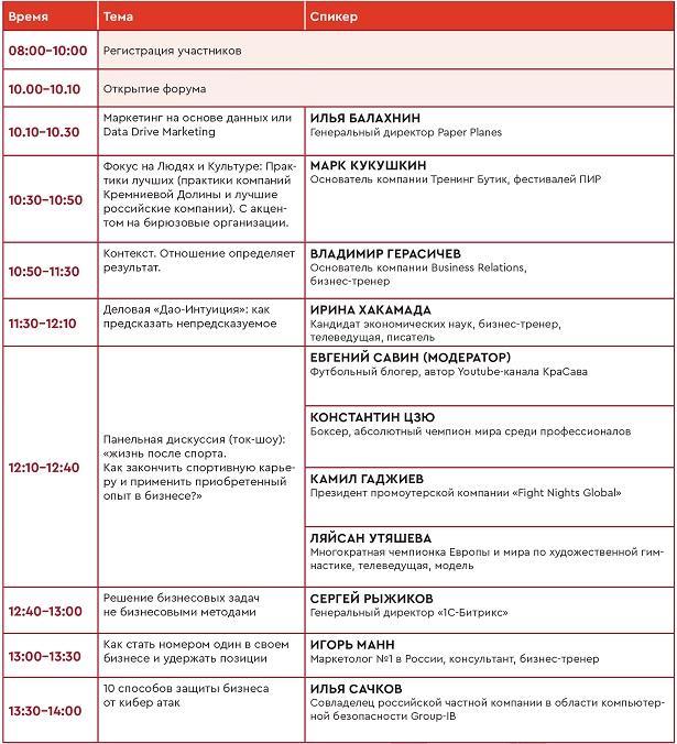 Московская неделя предпринимательства 2019: форум и конкурс стартапов