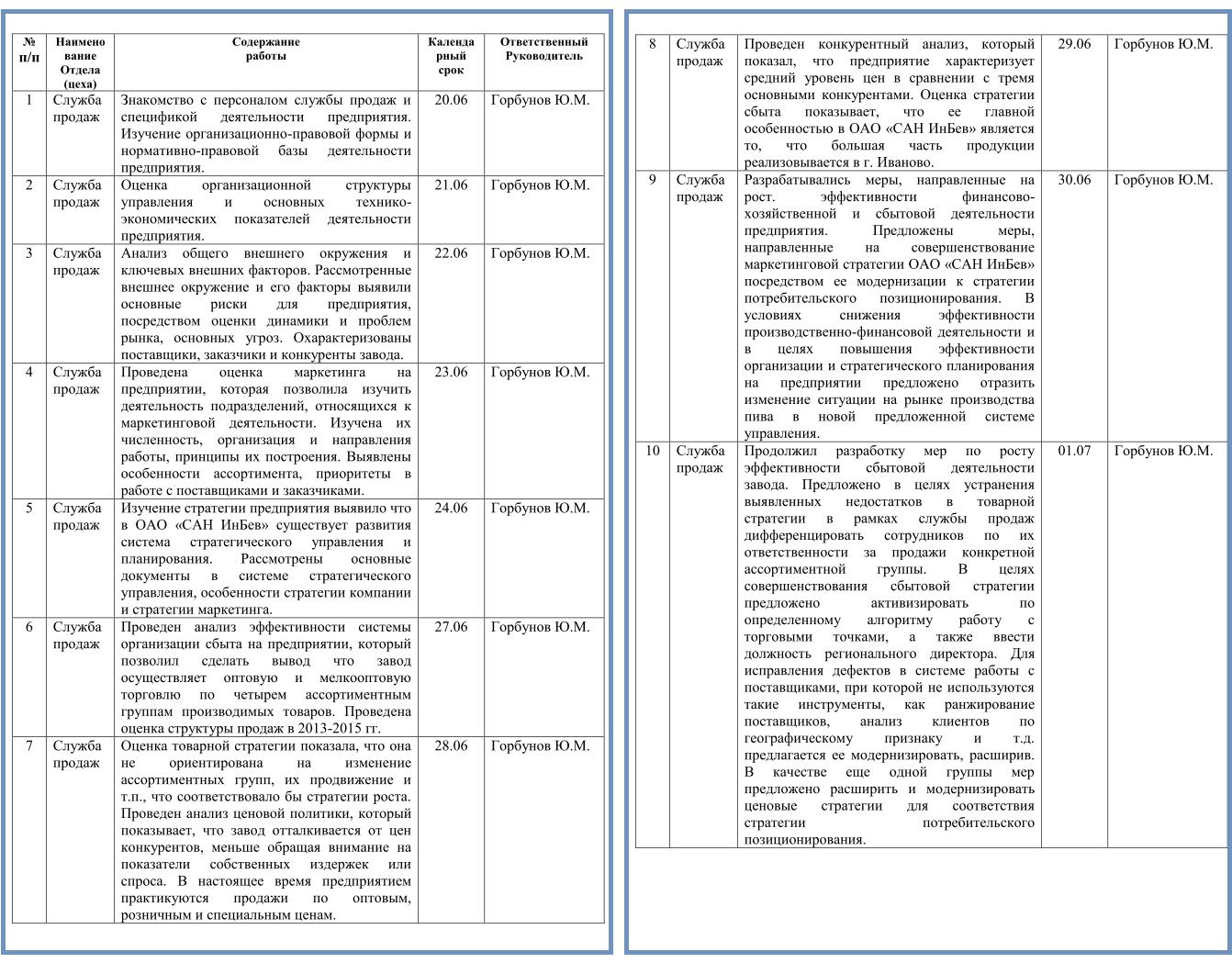 Раздел с исчерпывающей информацией о предприятии