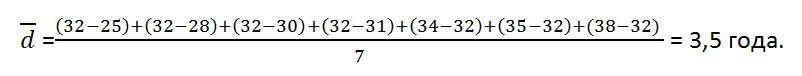 Среднее линейное отклонение расчет