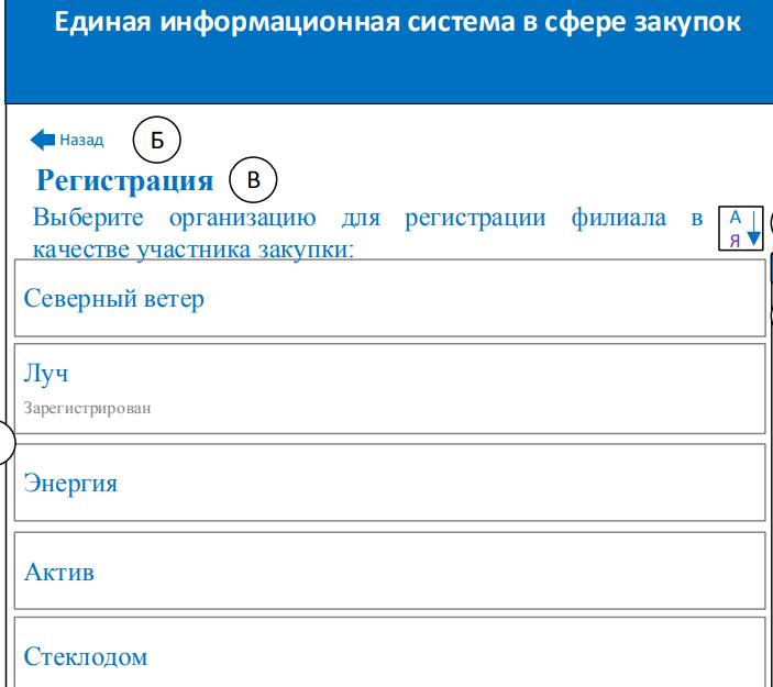 Филиал юридического лица РФ